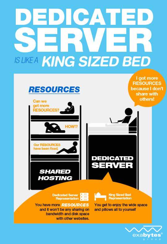 dedicated-server-blog_01