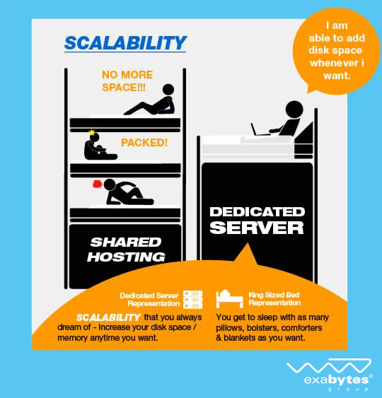 dedicated-server-blog_03