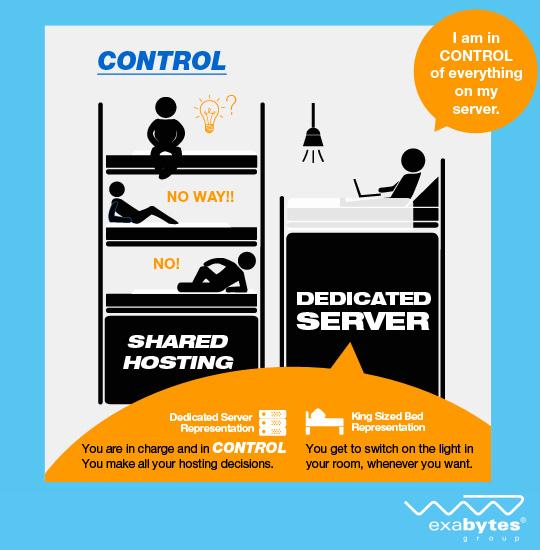 dedicated-server-blog_05