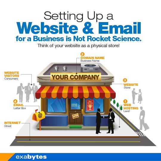540-website&emails (1)