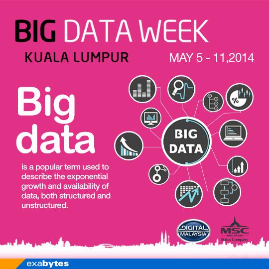 Big Data Week Kuala Lumpur 2014