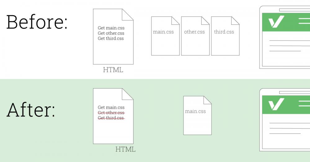 combine css to enhance website speed