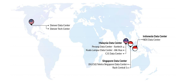 Asia Server